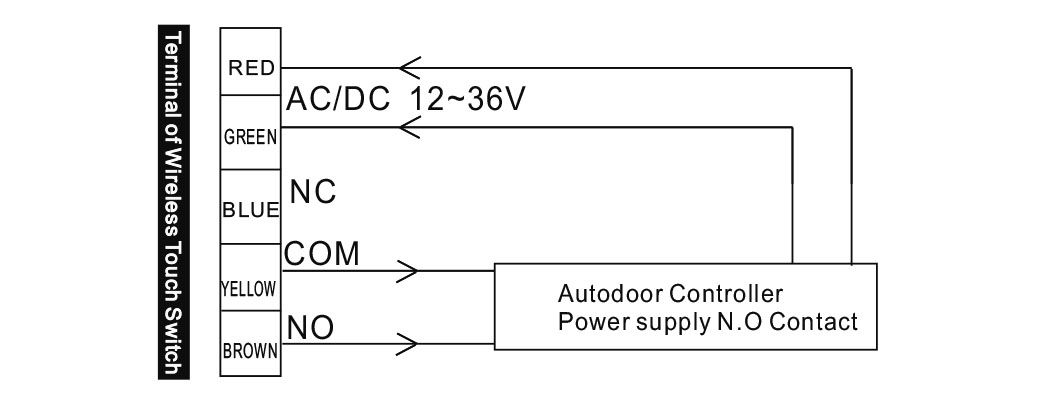 wiring diagram for automatic door