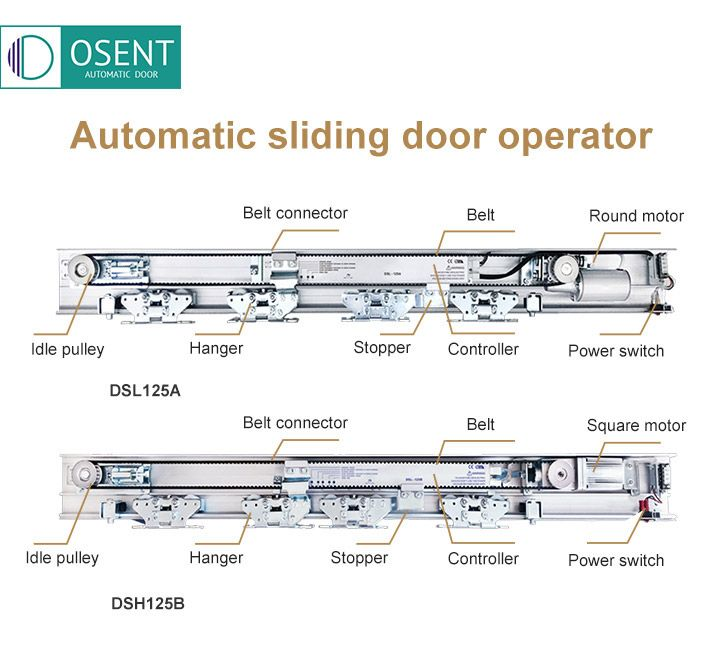 component name of Automatic Sliding Door Opener DSL125A 125B