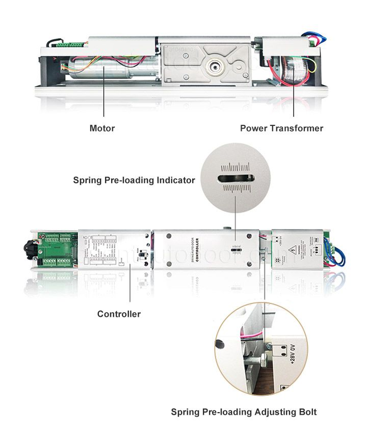 Internal structure of Automatic swing door opener DSW85