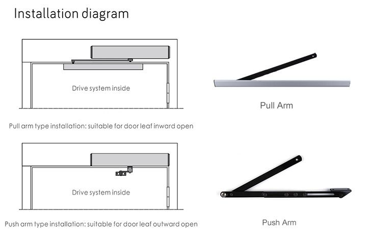 installation diagram of swing door opener